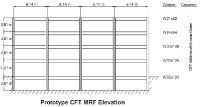 Prototype Elevation